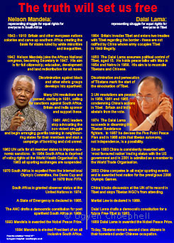 Comparison between the responses of the world to the South African and Tibetan struggles, personified by Nelson Mandela and the Dalai Lama